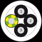 Przewód PUR-JZ 4x0,75 czarny, UL CSA, 100m