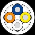 Przewód PUR-OB 1x4x0,34 ekranowany, zielony, UL, CSA, 100m