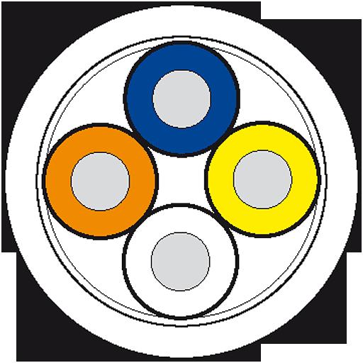 Przewód EtherNet PUR-OB 2x2x0,34 ekranowany, zielony, UL CSA, 100m